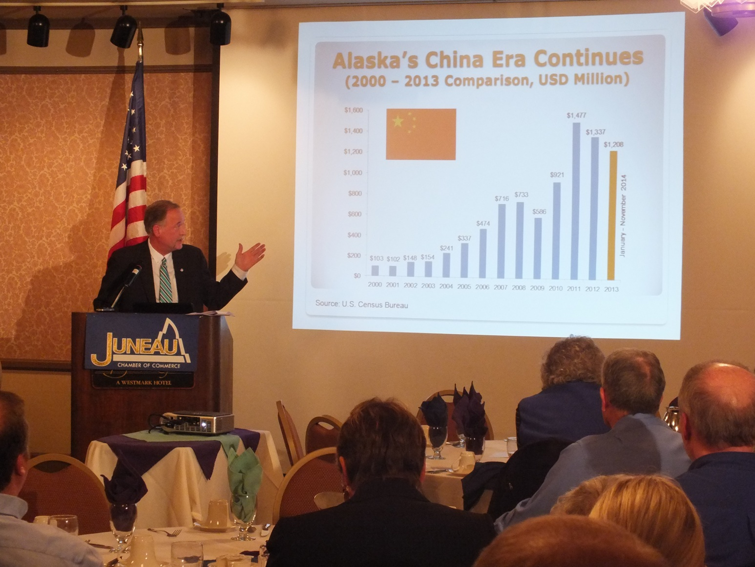 World Trade Center Alaska Executive Director Greg Wolf says China is now the largest importer of goods from Alaska. Photo by Casey Kelly/KTOO.