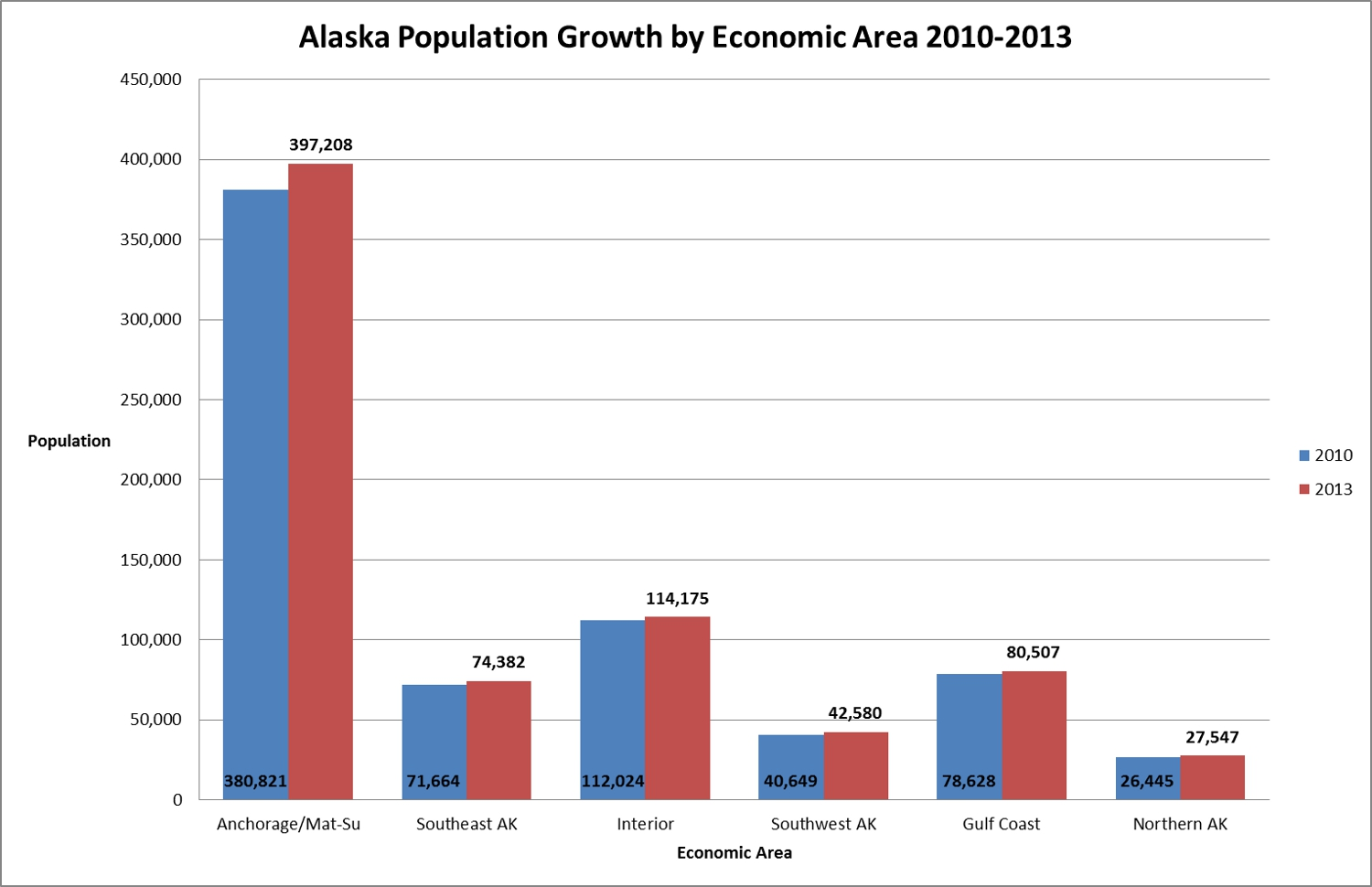 Se Alaska Population Grows 3 8 Percent From 2010 2013 on American Government 2013