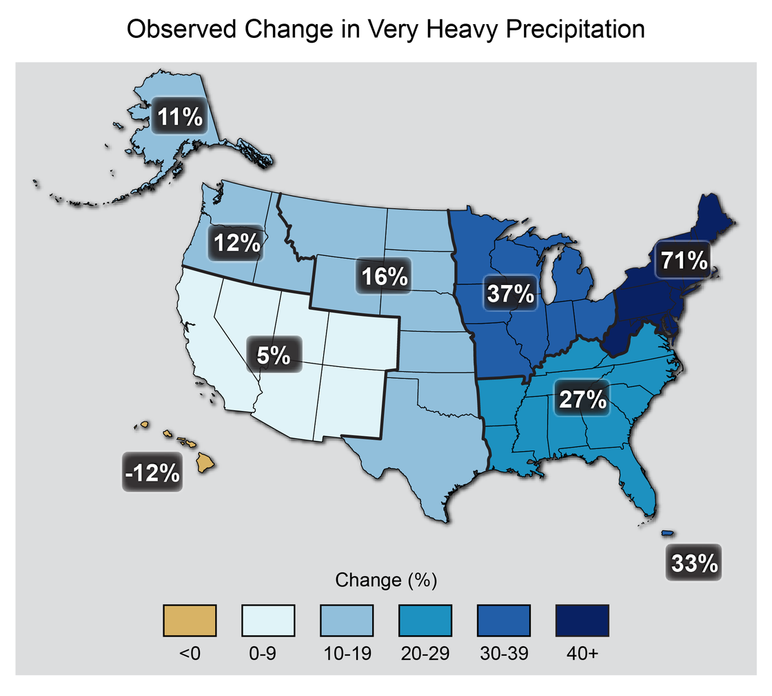Percent changes in the amount of precipitation falling in very heavy events (the heaviest 1 percent) from 1958 to 2012 for each region. U.S. Global Change Research Program