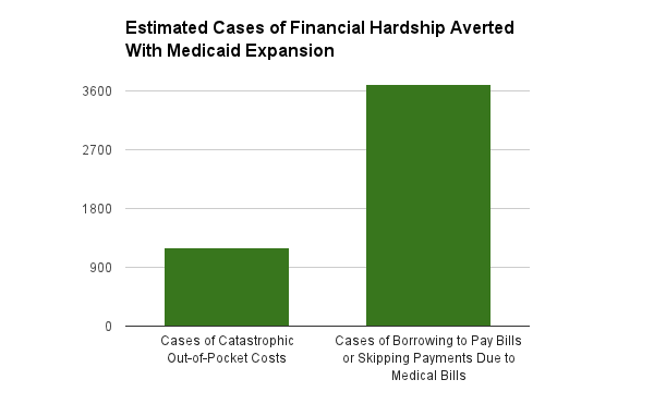 medicaid expansion chart 1