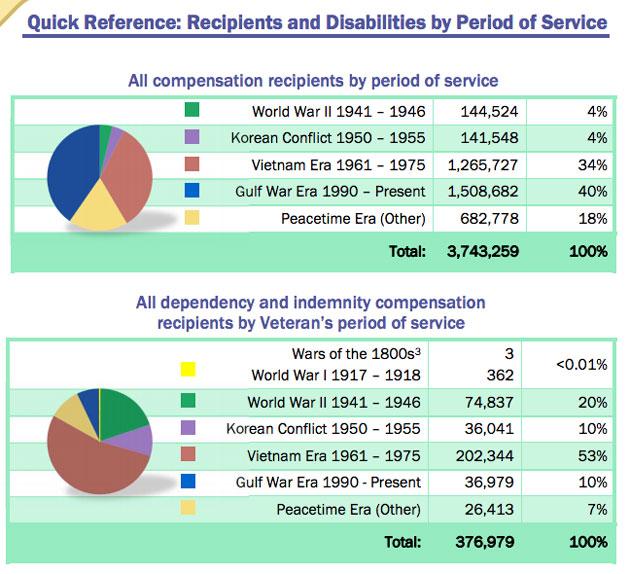 ao-benefits-630