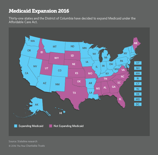 Is Medicaid Expansion Near a Tipping Point?