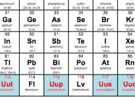 4 new elements are added to the periodic table the seventh period of the periodic chart is now complete thanks to the addition of urtaz Image collections