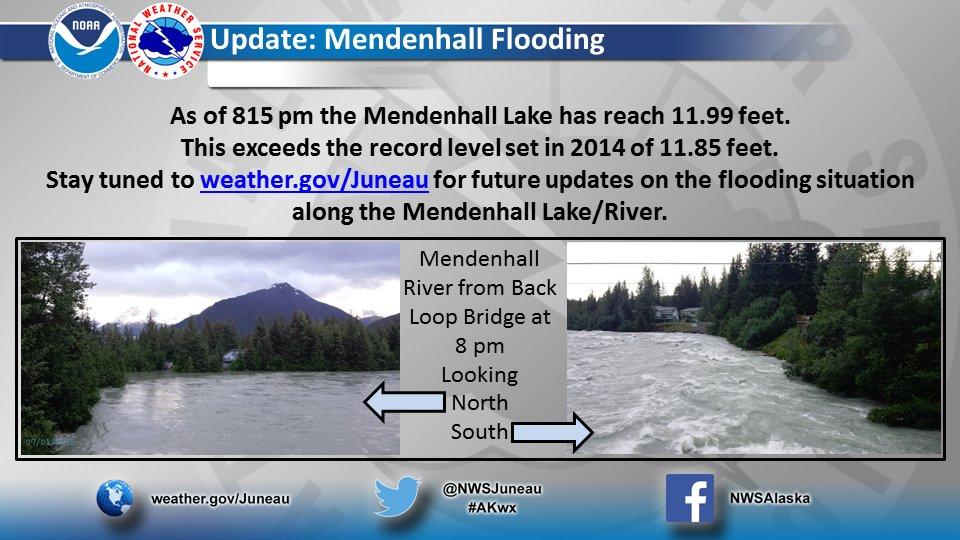 Mendenhall Lake record flooding jokulhlaup