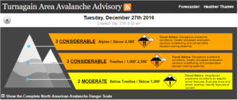 (Graphic by the Chugach National Forest Avalanche Information Center)