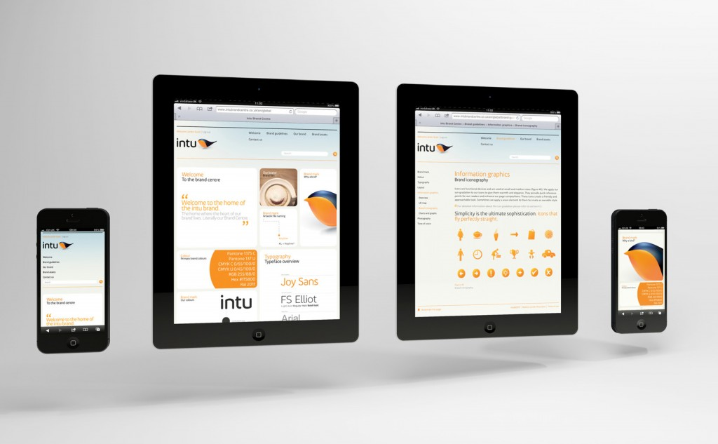 Intu Digital Branding