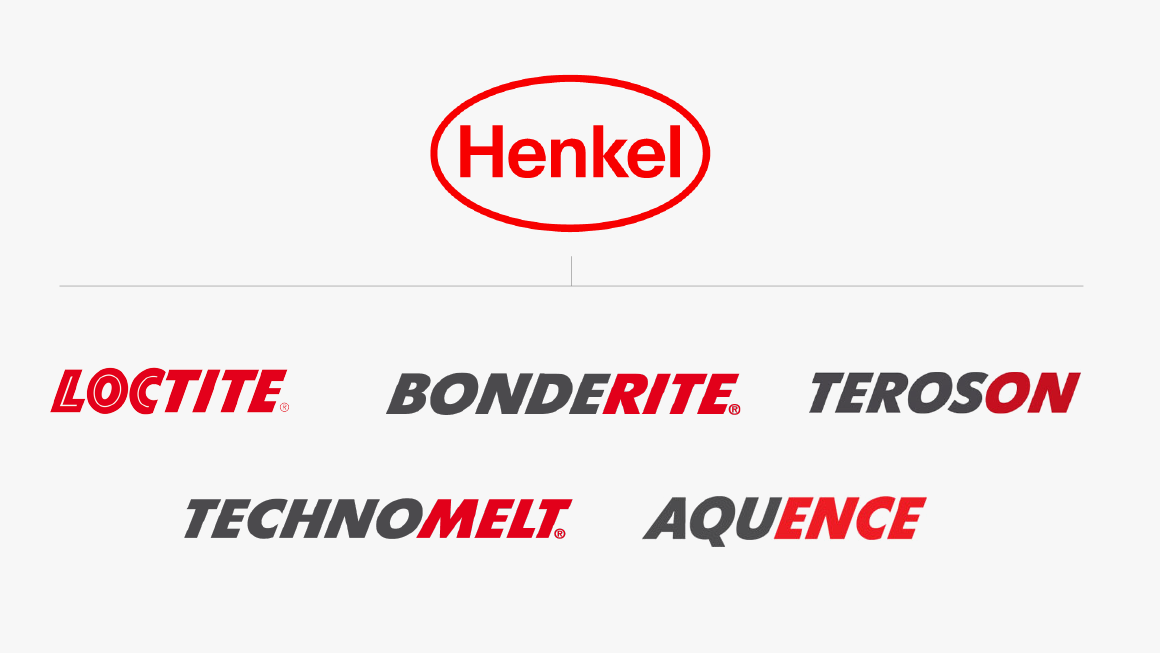 Infographic-Henkel-after-2