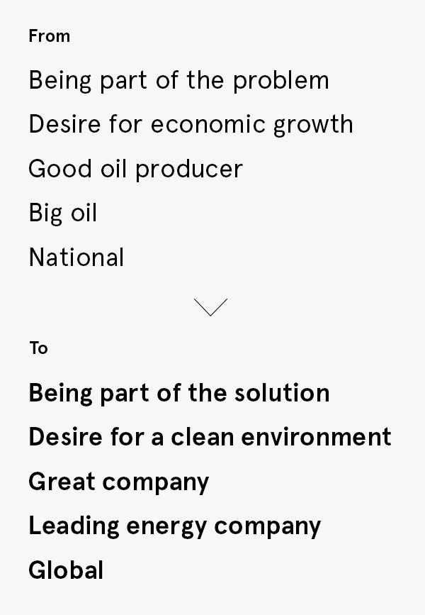 BP identity strategy