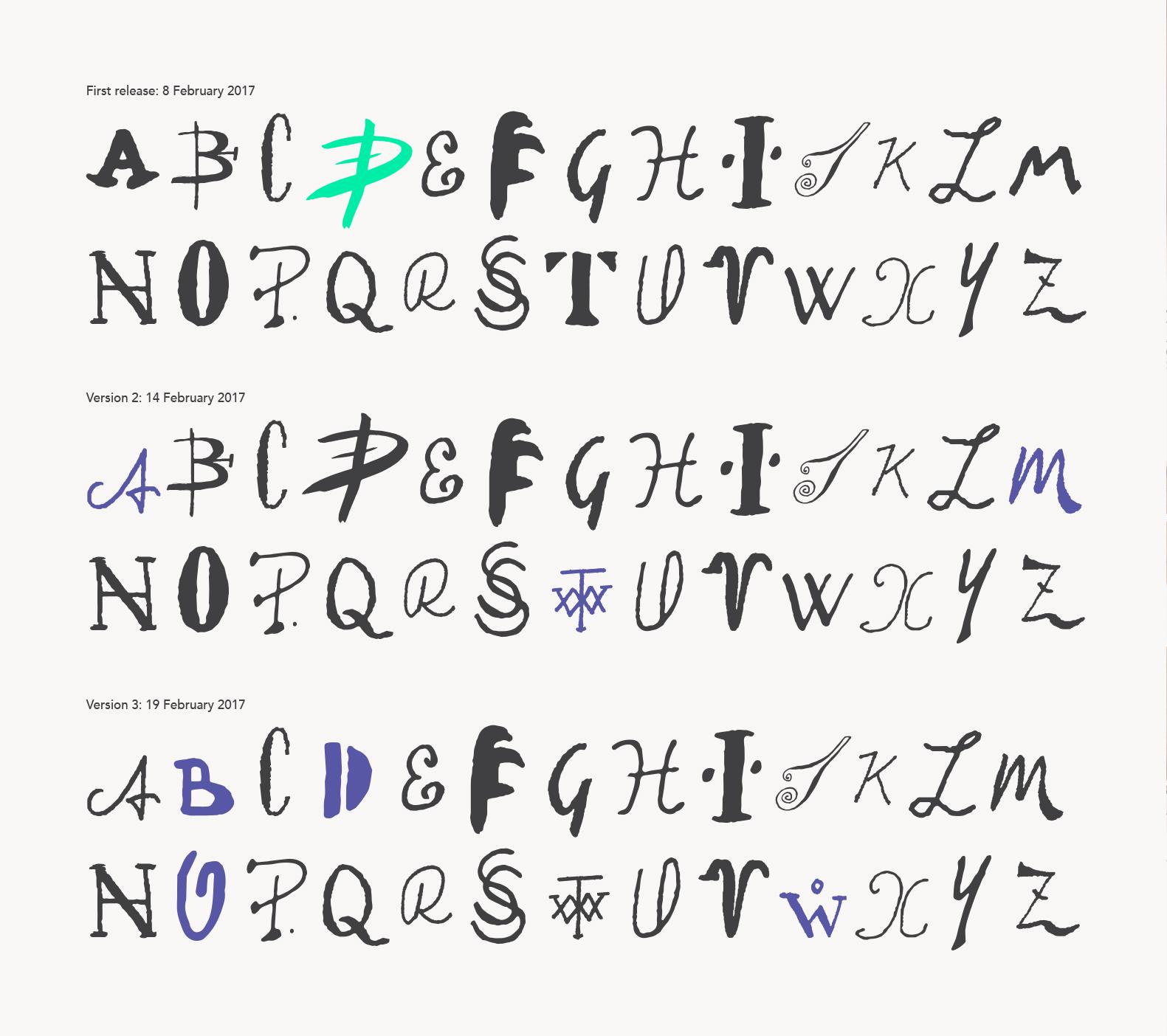 Artupia typography