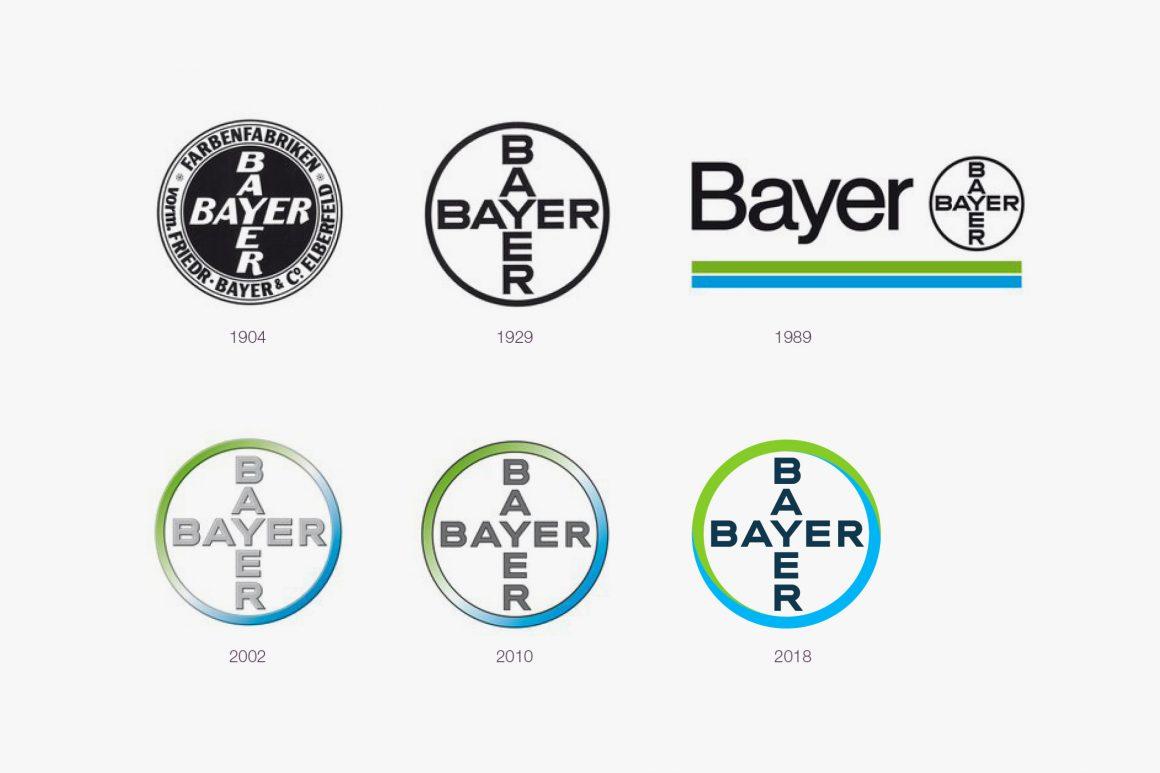 Bayer identity evolution