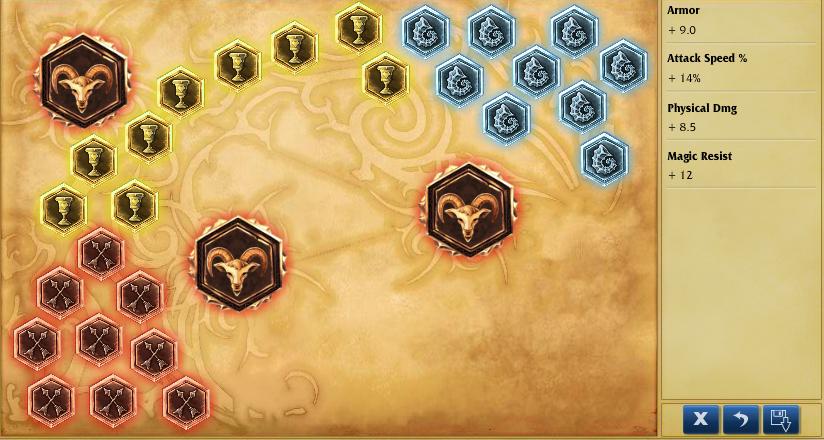 Shen rework Runes