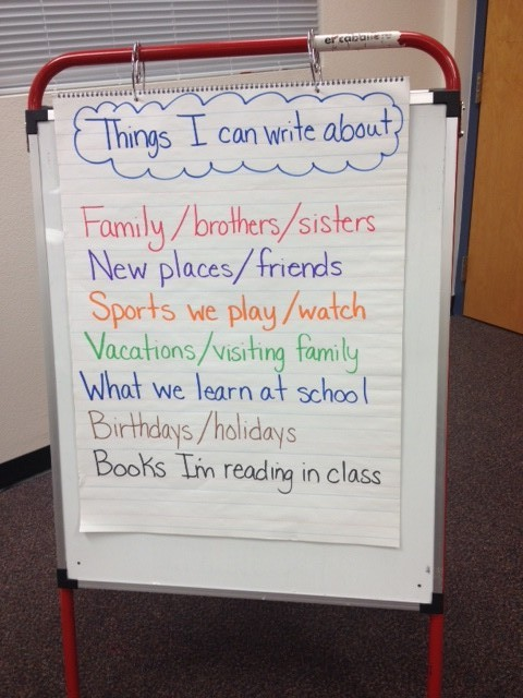 Teachers brainstormed with the children to come up with this chart of subjects they could include in their letters.