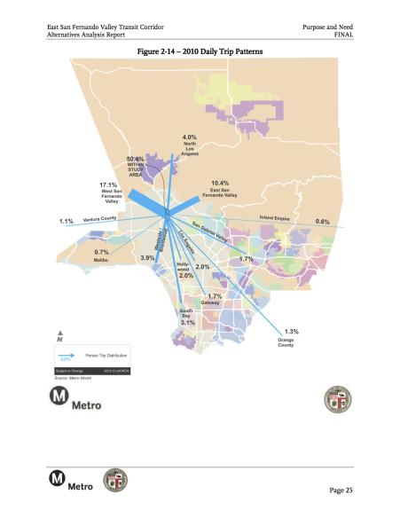 Viajes en transporte público en San Fernando Valley y más allá.
