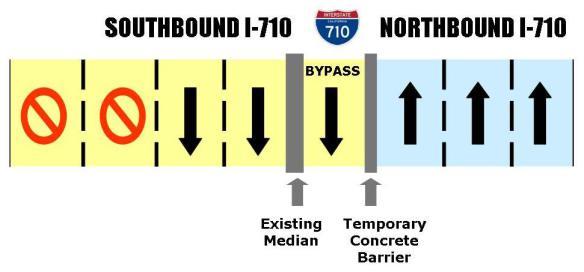 i-710-bypass
