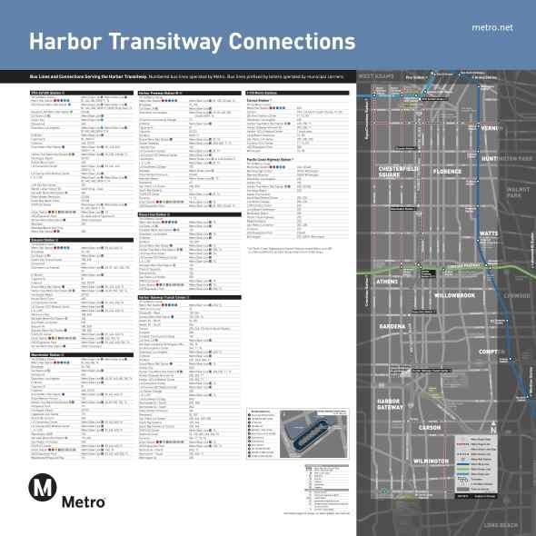 harbor transit conections