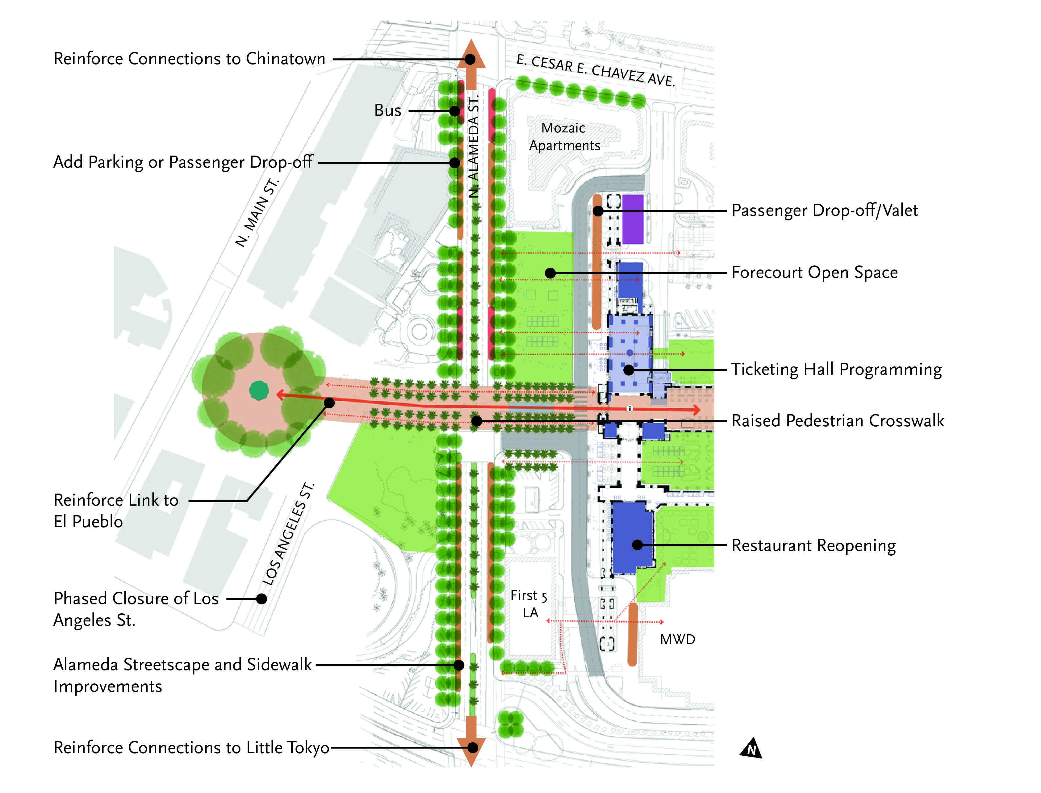 Alameda Plan