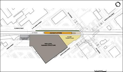 Arcadia Station Site Plan