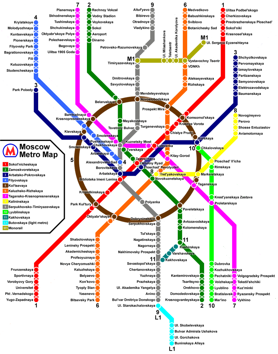 The existing Moscow Metro.