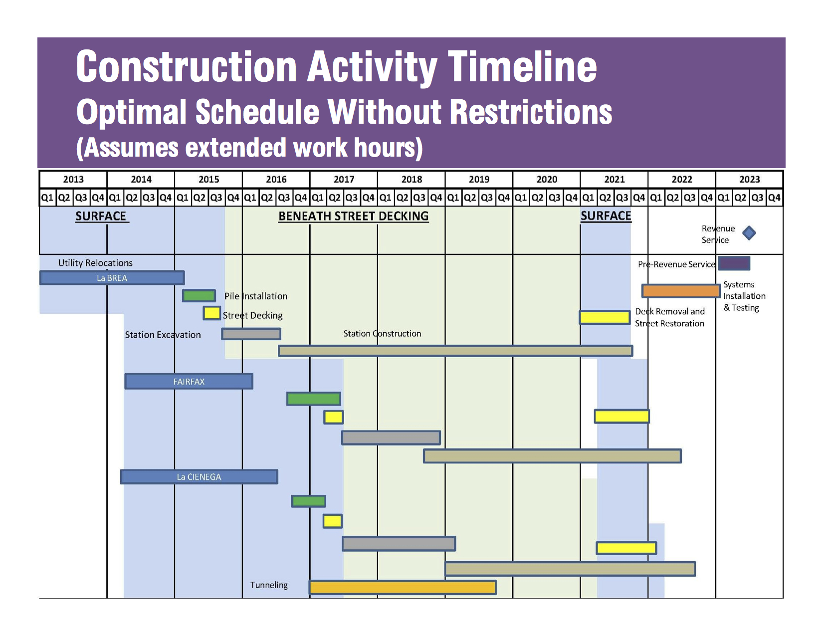 New home construction timeline for New home construction timeline