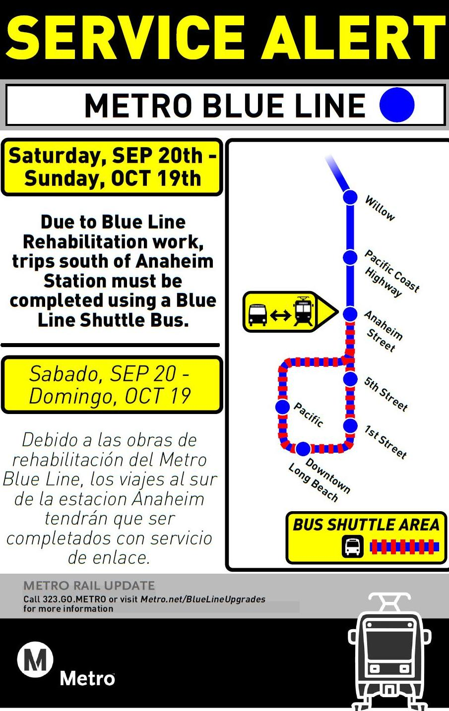 Blue Line closure alert poster