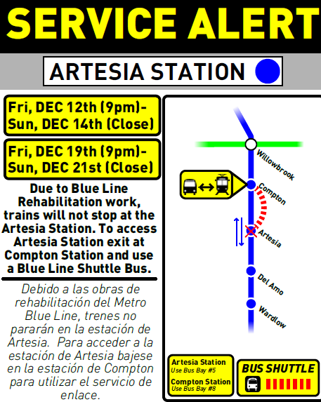artesia closure