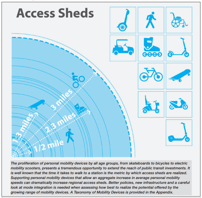Access-Sheds-Metro