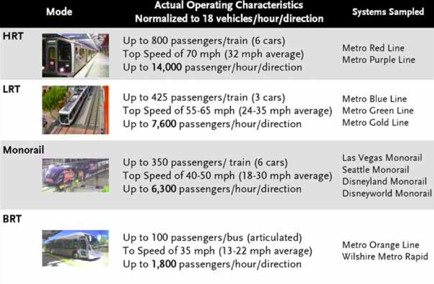 monorailcomparison2