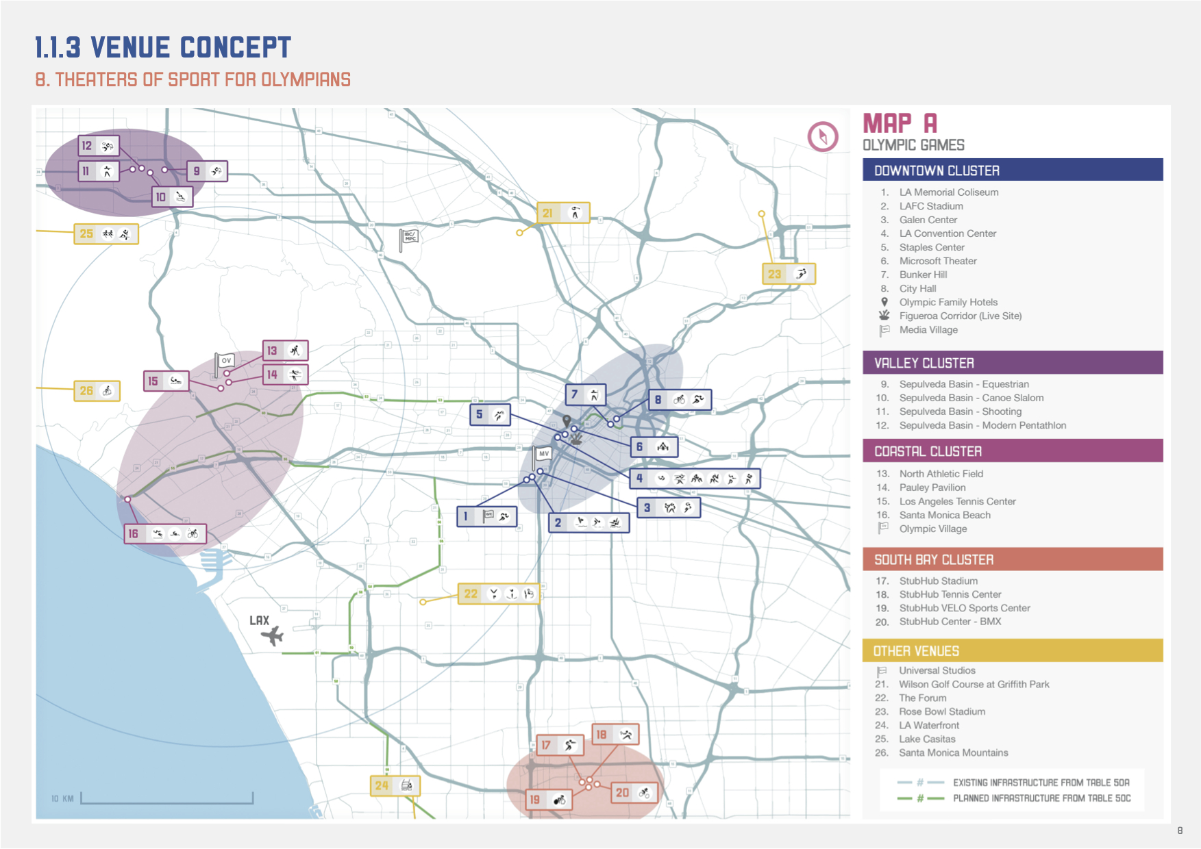 The 2024 Los Angeles Summer Olympics Bid And Metro  The