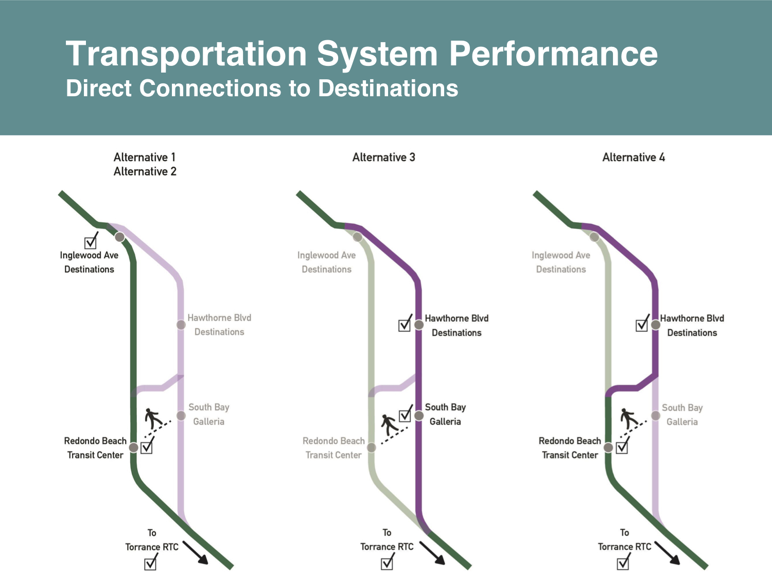 Update on Green Line South Bay extension to Torrance - The Source on chicago el route map, trax route map, coast starlight route map, pacific electric route map,