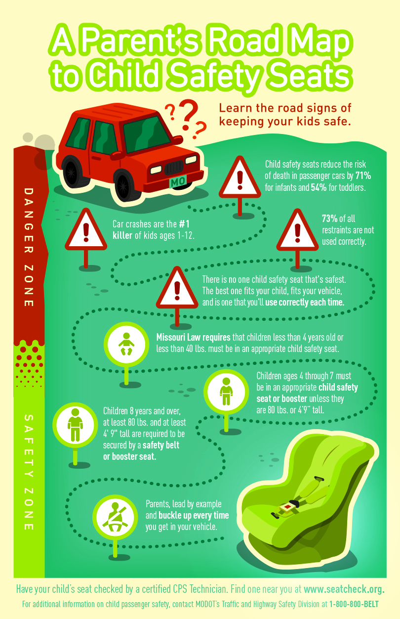 Child Passenger Safety Enforcement Week on rear facing until 2 years old why not