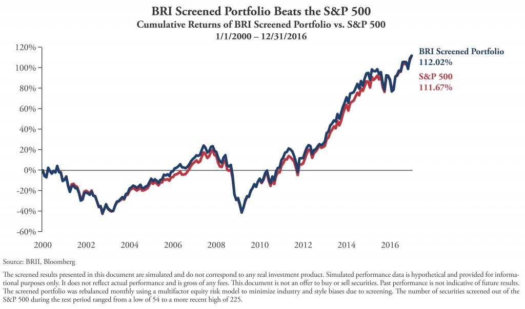 Broker dealer versus registered investment advisor