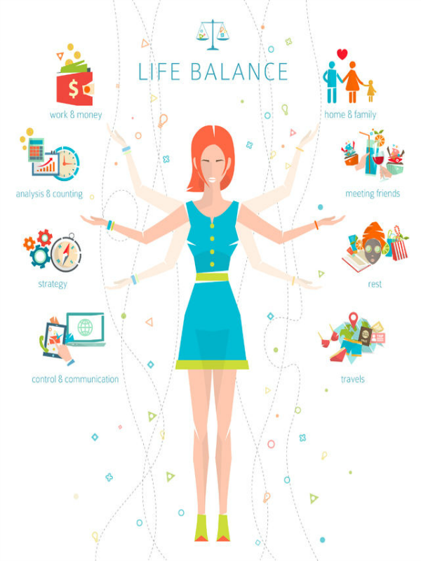 Tips to balance Work and Life in 2017