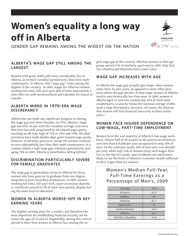 Women's equality a long way off in Alberta