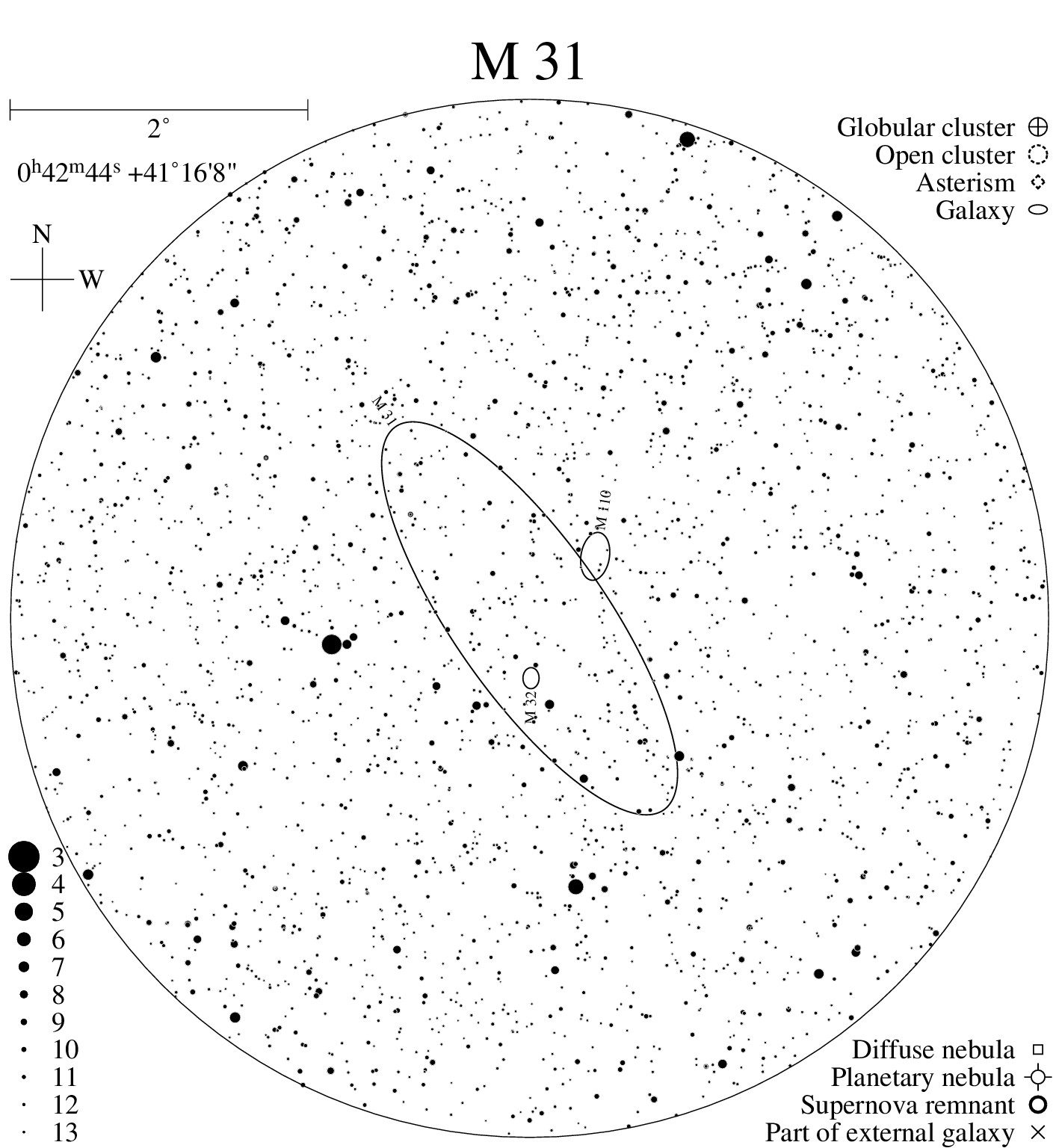 2015-02-25-creating-finder-charts-for-astronomy-using-fchart.markdown