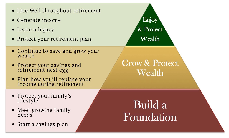 Retirement Planning Financial Planning For Retirement Html Autos Weblog