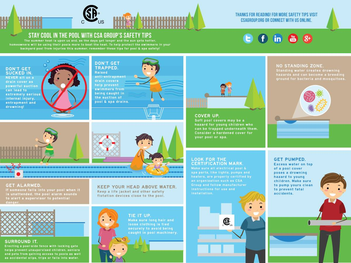CSA Pool Safety Infographic
