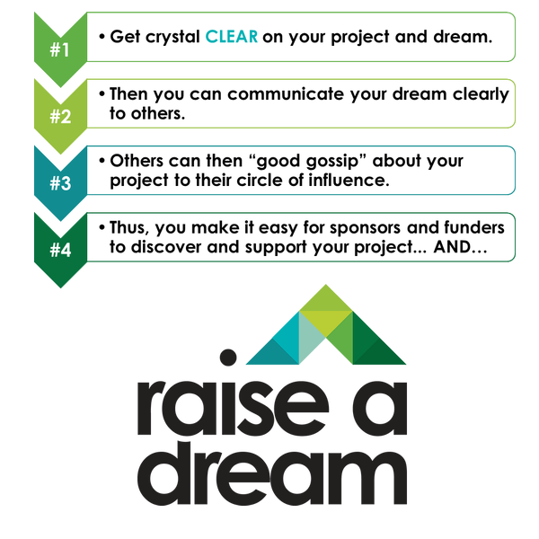 RAD-CrystalClear-SponsorshipSteps-Raise-a-Dream