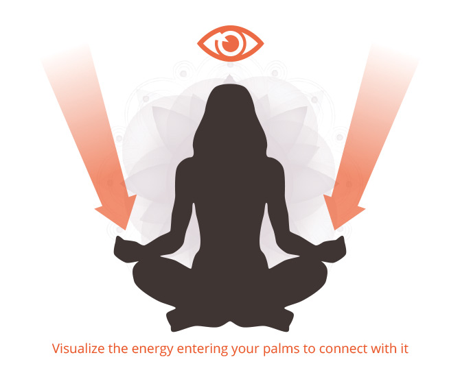 Visualization to connect with Reiki