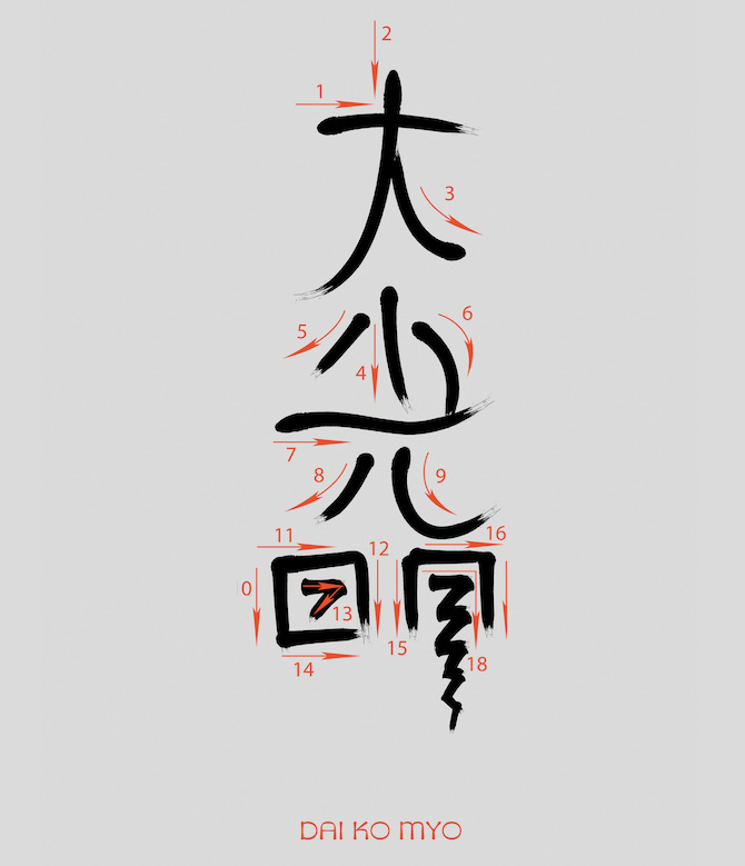 The Master Symbol of Dai Ko Myo