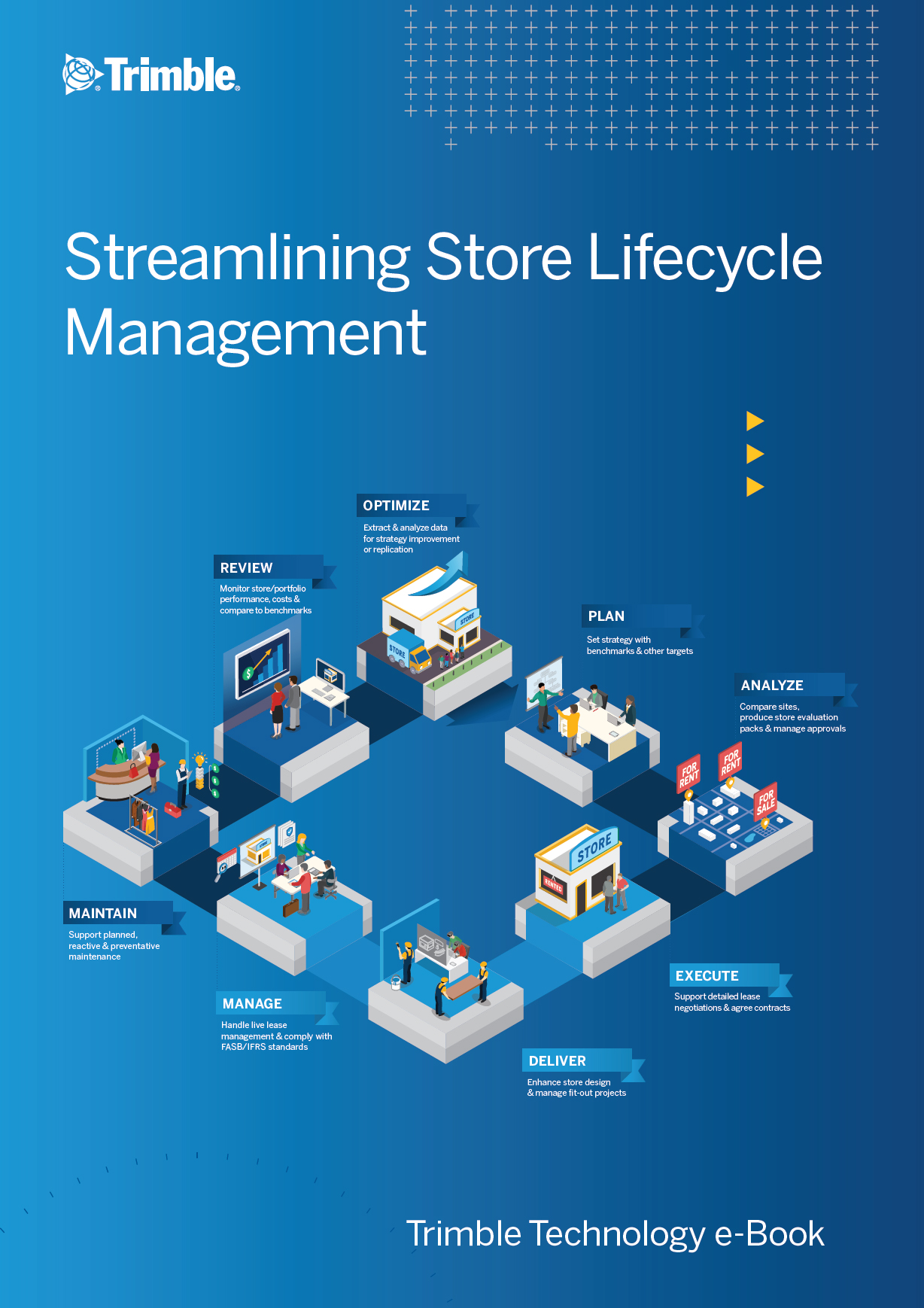 How to Streamline Store Lifecycle Management