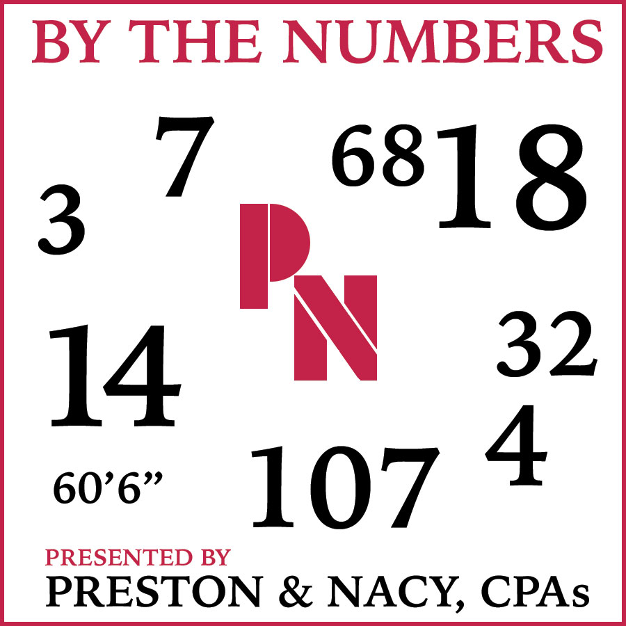 By-the-numbers-square