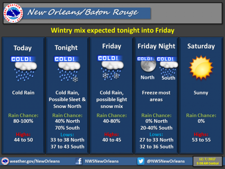 Wintry weather for part of the area Friday