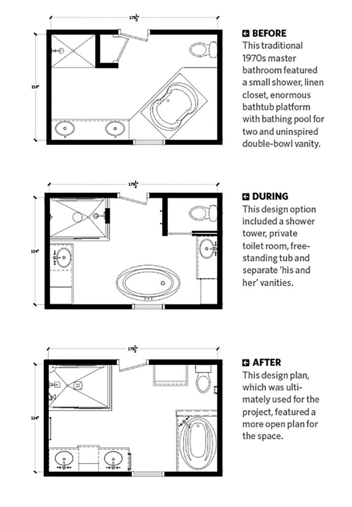 Master Bath Strategies | Kitchen & Bath Design News on mastersuite addition plans, master suite floor plans, master bedroom and bath floor plans, master bedroom addition plans, master bathroom designs plans, his and hers bathroom colors,