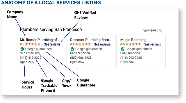 Google is Changing the Lead-Gen Landscape, Again | Remodeling ...