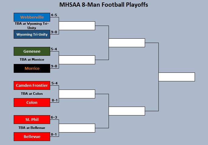 mhsaa football playoffs 2020 bracket
