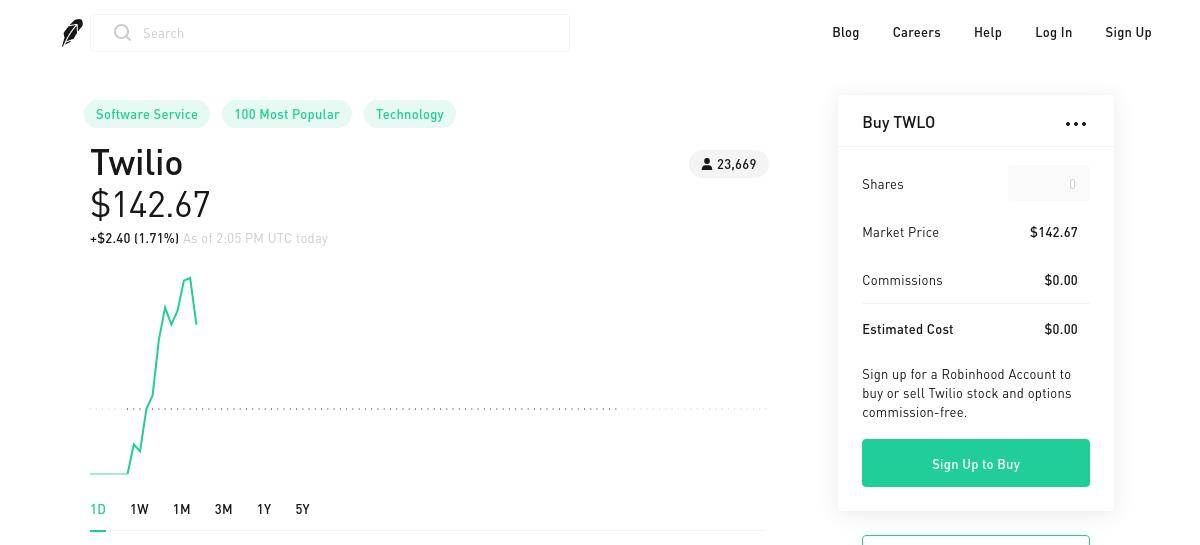 SubToo's Signal : SELL - TWLO - 143.89 USD by Robinhood Snapshot