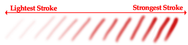 Using Graphics tablet pressure sensitivity to Vary the brush opacity