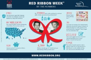 Red Ribbon Infographic