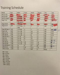 Running schedule, example of self-directed learning