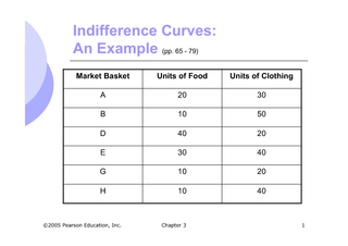 Chapter 31Indifference Curves:Market Basket PowerPoint PPT Presentation